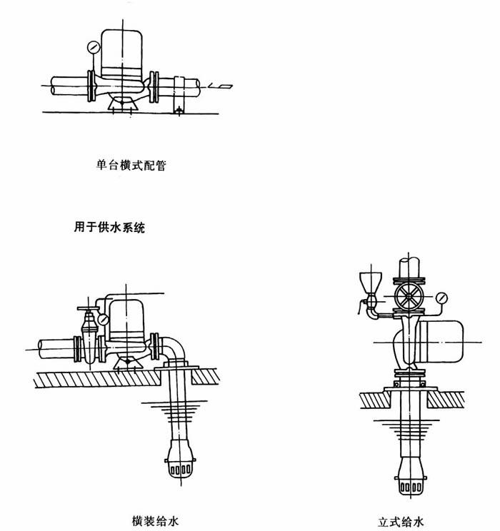 喷泉水泵电路安装图